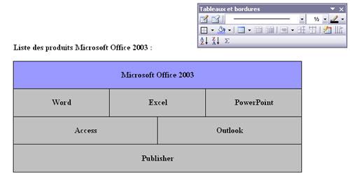 Fib Formation à Word 2003 Mettre En Forme Les Tableaux
